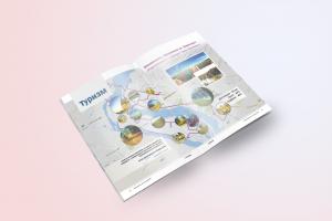 Magazine-Mockup-Cover-Opening2